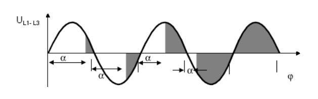 مدار تشخیص عبور از صفربا اپتوکوپلر